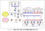그림56-업무망영역_전용_보조기억매체_통제시스템_구축.png