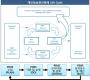 certification:개인정보보호_국제표준체계_bs10012.png