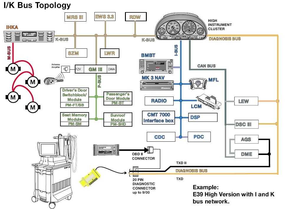 BMW Wiring Diagram System Download Efcaviation