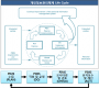 wiki:개인정보보호_국제표준체계_bs10012.png