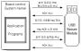 wiki:token_copy_encryption.png